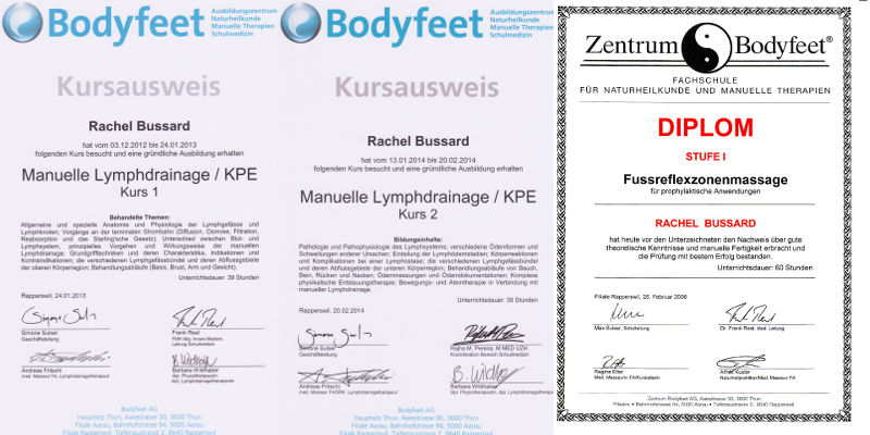 Lymphdrainage & Fussreflexzonenmassage